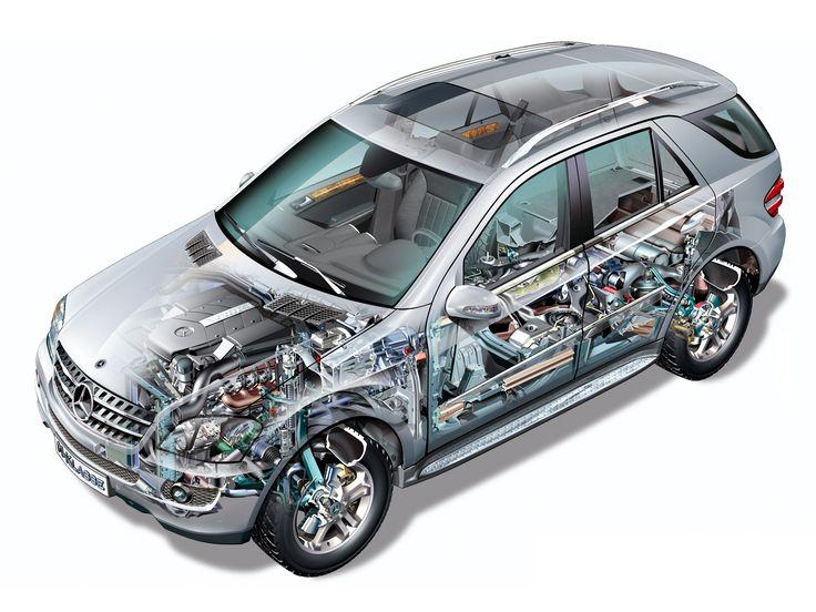 2005-2008 Mercedes-Benz ML 500 (W164) - Illustration unattributed