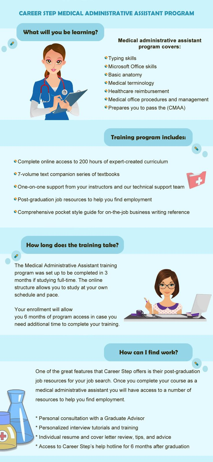 Medical Administrative Assistant Training Program Online - Infographic