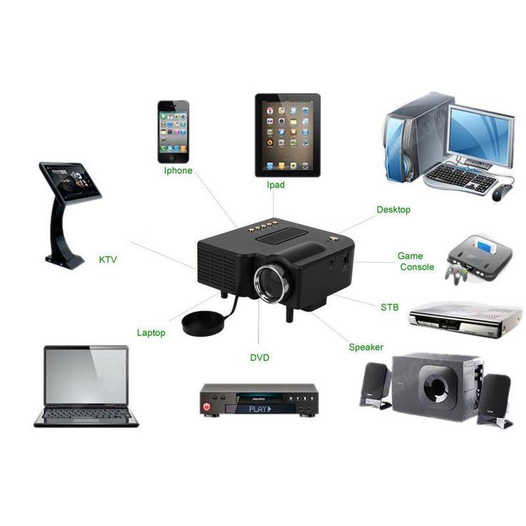 UC28 Home Theater Multimedia LED Proyektor HD Mini Portabel Proyektor Dukungan 1080 P HDMI av-in Video VGA HDMI USB SD