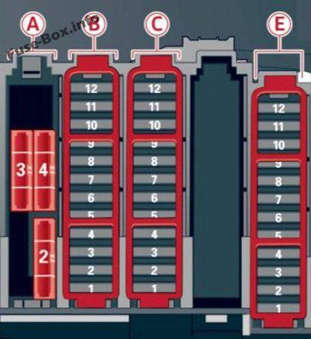 Audi A4/S4 (B8/8K; 2013, 2014, 2015, 2016) Fuse box diagram | Fuse box, Audi  q5, Small luxury cars | Audi A4 Fuse Box 2013 |  | Pinterest