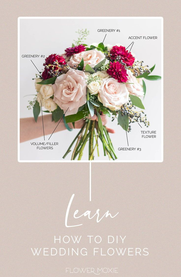 Get Inspired By Our Wedding Flower Packages Mix Match Flowers To Achieve The Look You Want Or Le Wedding Flower Packages Diy Wedding Flowers Wedding Flowers