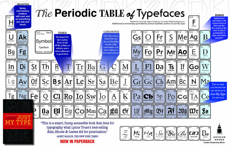 19 best periodic tables images on pinterest periodic table find it on the gigantic periodic table of typefaces a new poster from gotham books to promote the september paperback release of just my type by simon urtaz Gallery