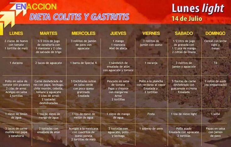 Dieta colitis