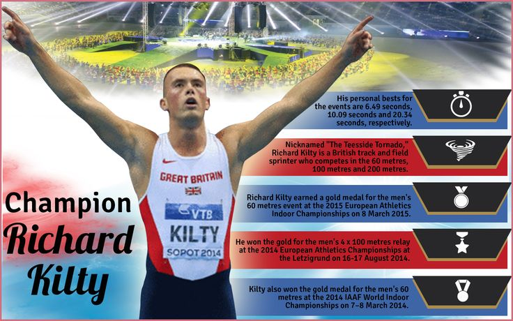 "Acklam Car Sales are proud sponsors of ""The Teesside Tornado"" Richard Kilty. Learn more about this world championship sprinter from Stockton on Tees at http://www.acklamcarsales.net/acklam-car-sales-sponsoring-richard-kilty/."