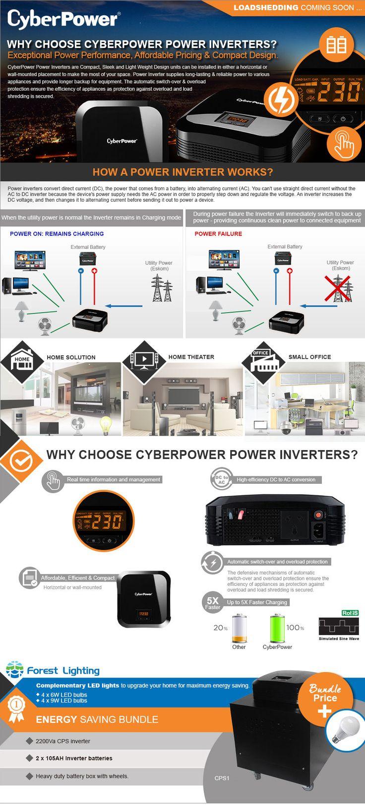 How an Power Inverter works