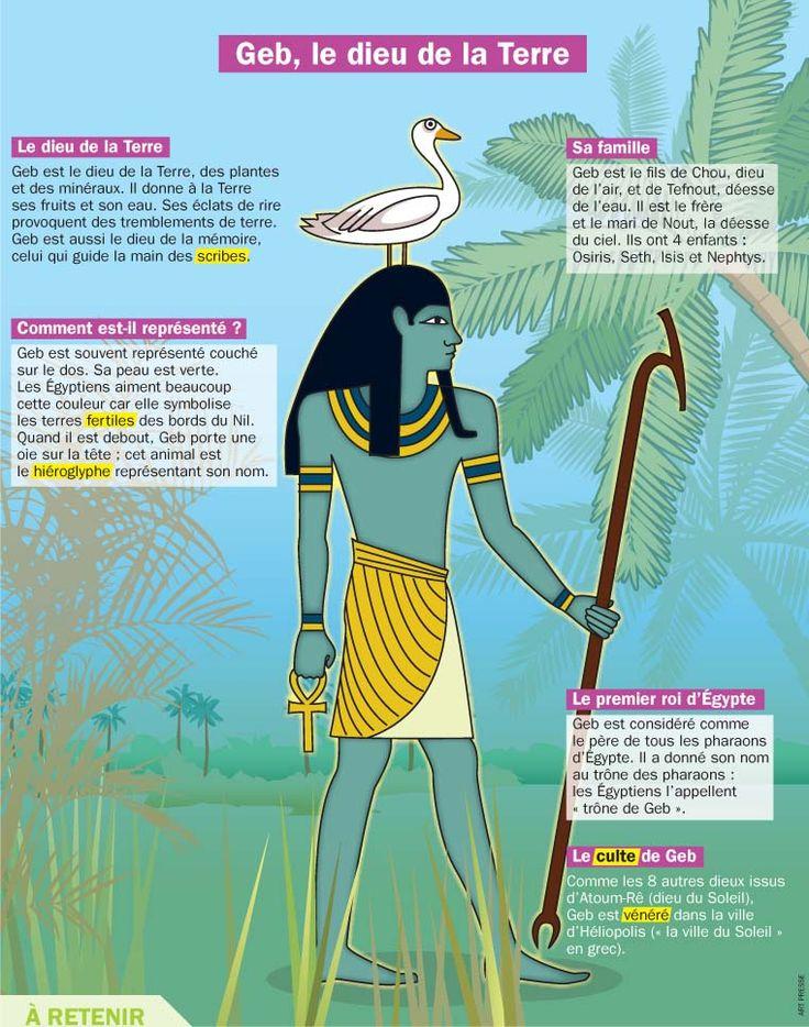 Favori Les 25 meilleures idées de la catégorie Dieu egyptien sur  NK43