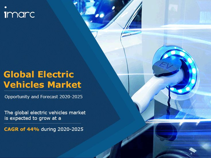 Electric vehicles market report global industry overview