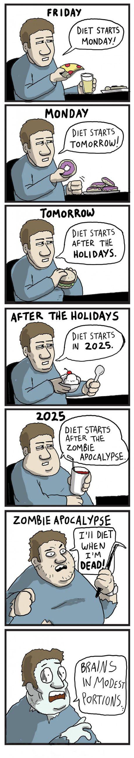 Die Wahrheit über Diäten