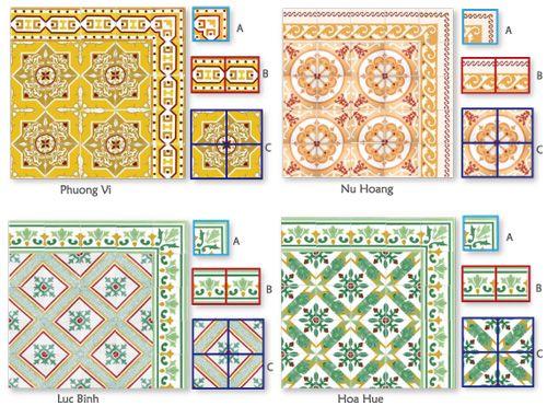 Peranakan Tiles for my peranakan themed kitchen