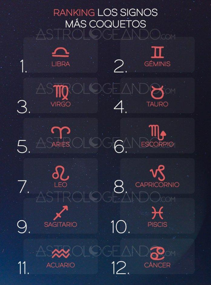 Ranking: Los signos más coquetos