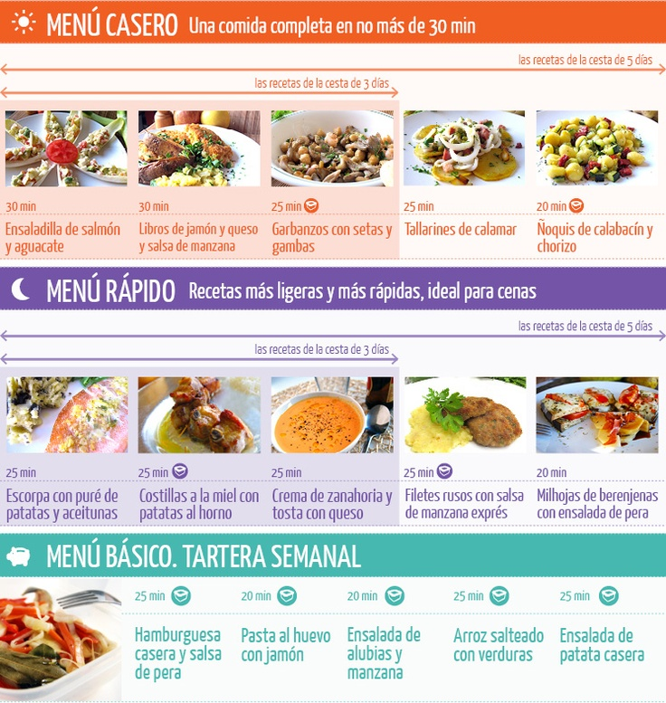 Pin by silvia sibilla on favorite recipes pinterest for Menu comida