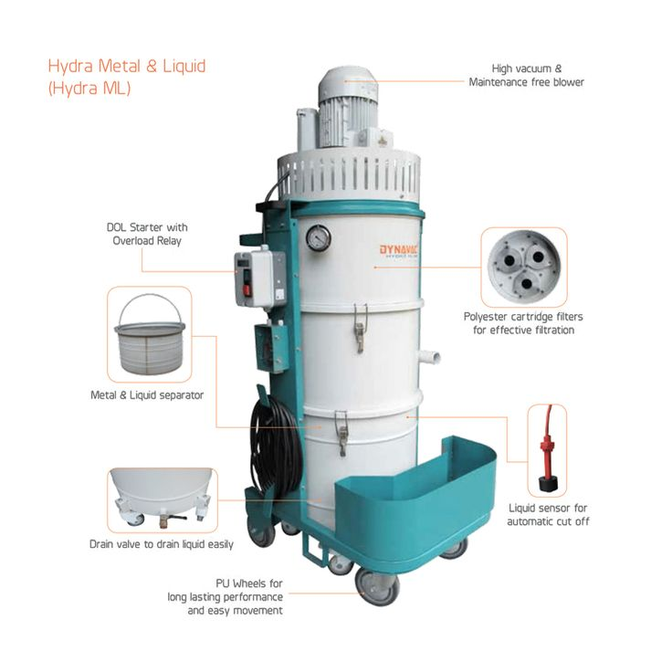Dynavac Hydra series Industrial vacuum cleaners are heavy duty vacuum cleaners. It runs on three-phase electricity.