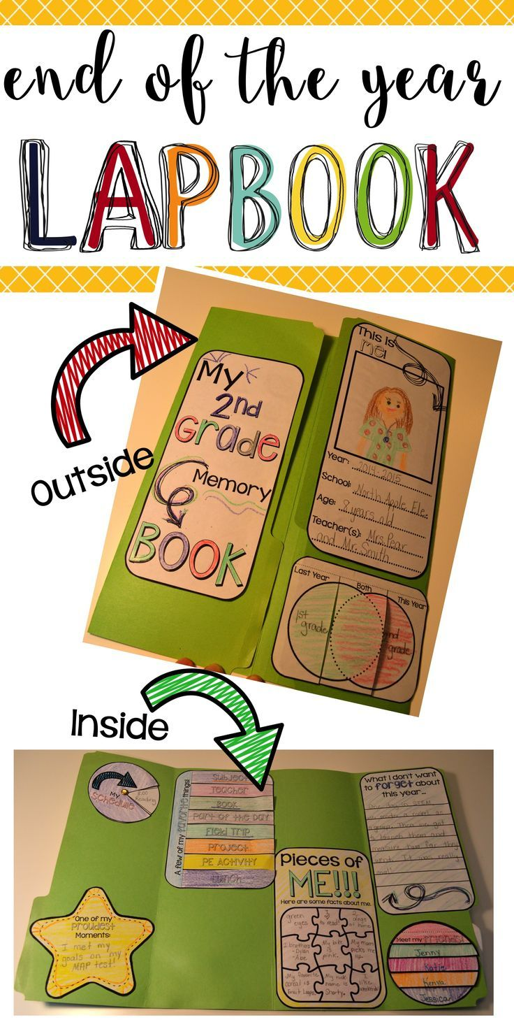 End of the Year Need a fun way to take a look back at the End of the Year? This…