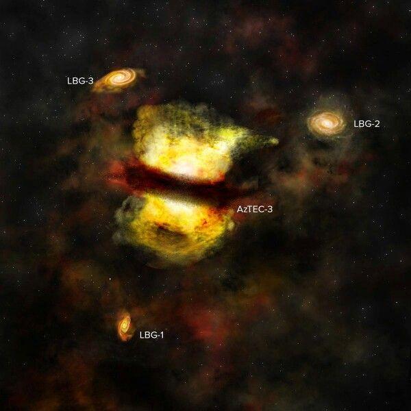 ALMA encuentra la mejor prueba de fusión galáctica en distante protocúmulo  En una tríada de jóvenes galaxias a más de 12.500 millones de años luz se encuentra una verdadera industria cósmica: una galaxia que fabrica estrellas unas mil veces más rápido que nuestra Vía Láctea. Esta frenética galaxia con brotes de formación estelar, conocida como AzTEC-3, junto con sus compañeras más tranquilas, es la mejor prueba de que las grandes galaxias nacen de la fusión de galaxias más pequeñas…