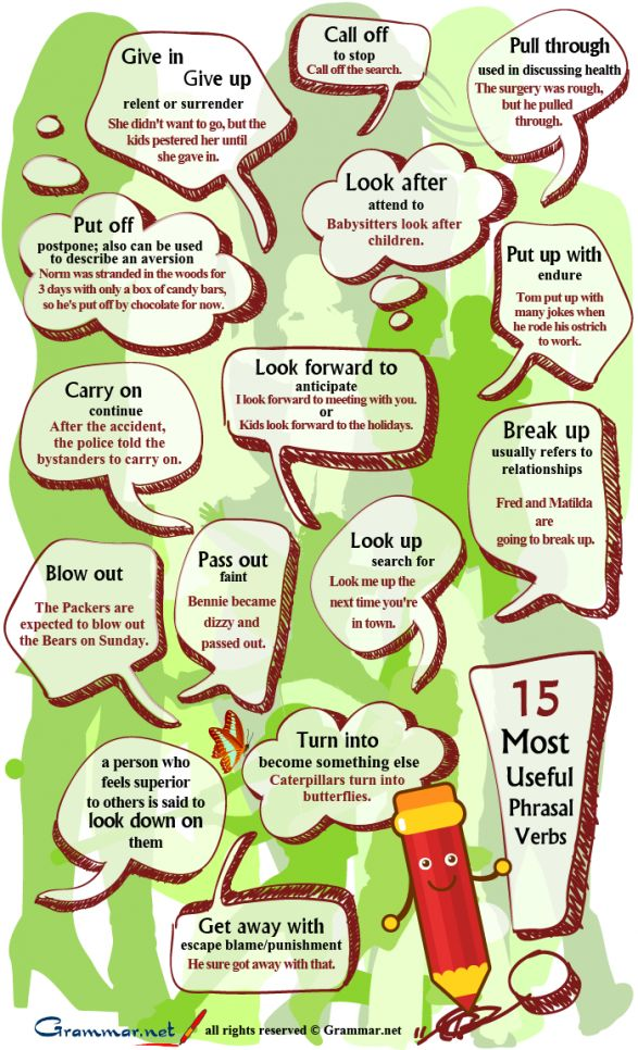 EwR.Poster #English Phrasal verbs: give in, give up, call off, look after, put off, break up, blow out and more...