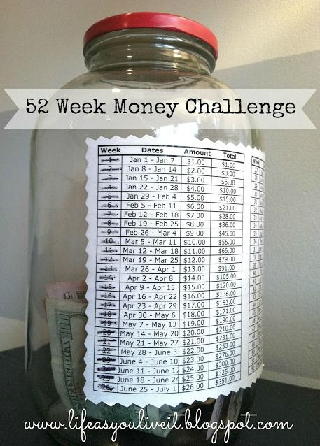 Will be doing this....in reverse! 52 Week Money Challenge. A great way to save up for a big ticket item without impacting your current budget too much!
