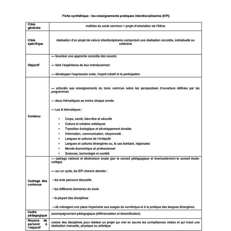 PNF RéformeCollège Fiche Synthétique EPI | Pearltrees