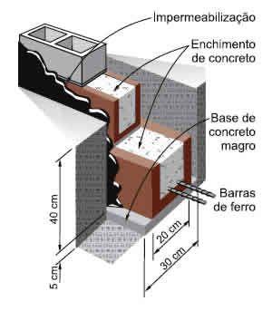 689 mejores im genes de estructuras de concreto en for Manual de diseno y construccion de albercas
