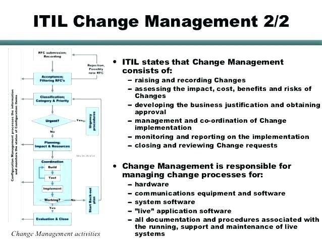 However, if you are using a change of management template, the disorder will not take place and the transitions will happen in a smooth manner. 30 Itil Change Management Template Project Change Management Template Request Document Templa In 2021 Change Management Business Plan Template Writing A Business Plan