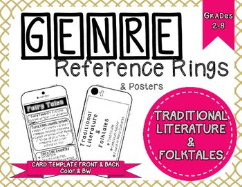iPhone style genre reference rings & classroom poster set!  8 traditional literature and folktale genres (Fairy Tales, Fractured Fairy Tales,Tall Tales, Fables, Myths, Legends, Epics and Proverbs.) Help students learn genres and genre characteristics with these effective reference cards/posters.