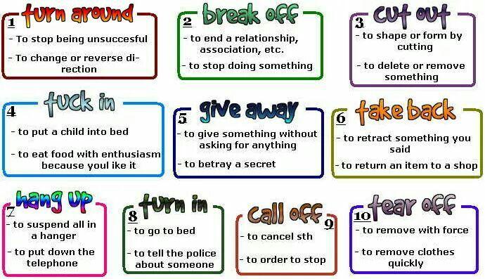 how to speak fluent english in 30 days pdf