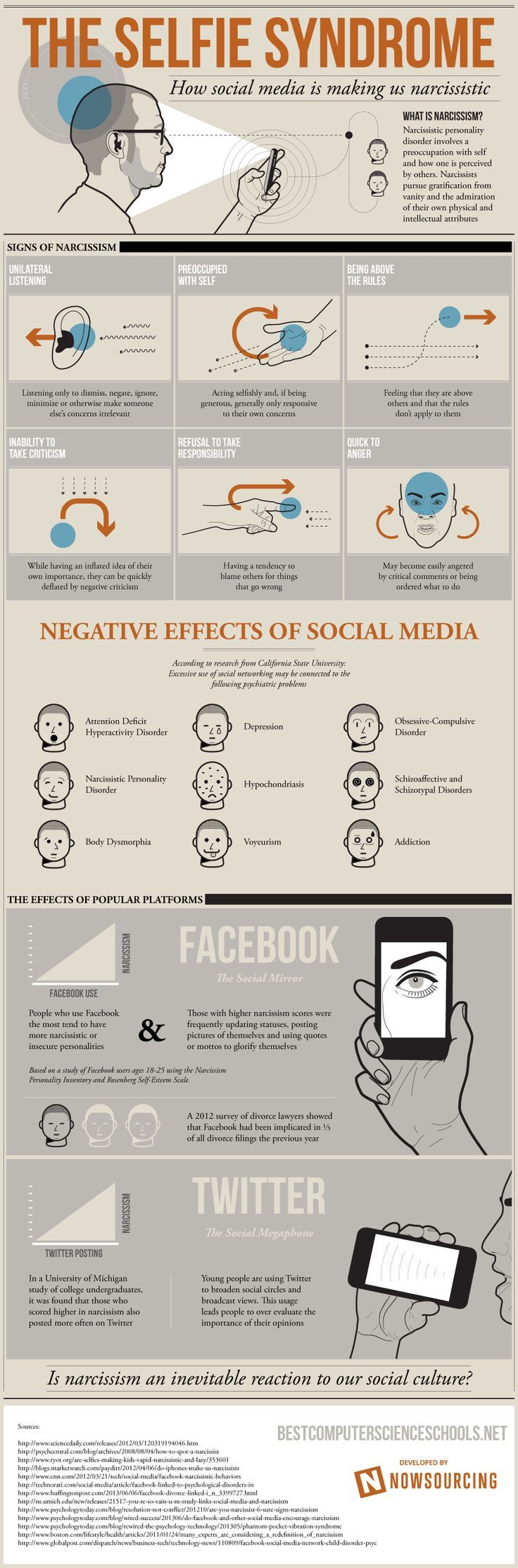 The Selfie Syndrome, negative effect of social media #infografis #infographic