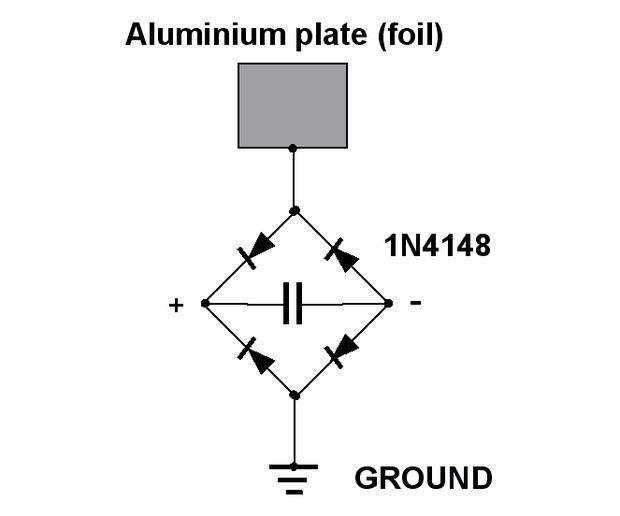 cdf4d7a46b613040c1d80b7eada2da83 radiant energy card boards 32 best air electricity images on pinterest alternative energy Trigonometry Unit Circle Diagram Radians at honlapkeszites.co