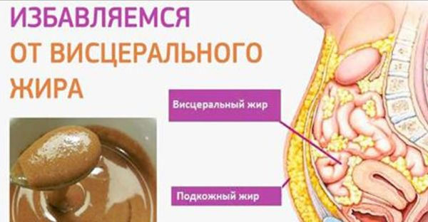 Хотите избавиться от брюшного жира и быстро похудеть? Это домашнее средство быстро избавит вас от лишних килограммов и поможет обрести идеально тонкую талию. Начните худеть уже сегодня!