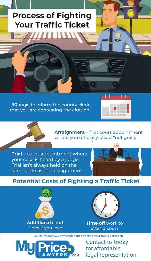 Process Of Fighting Your Traffic Ticket Infographic Traffic Ticket Traffic Infographic