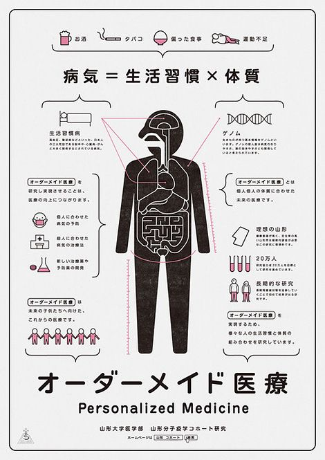 Personalized Medicine | Art Deirection & Design by Motoki Koitabashi | akaoni Design | http://akaoni.org/