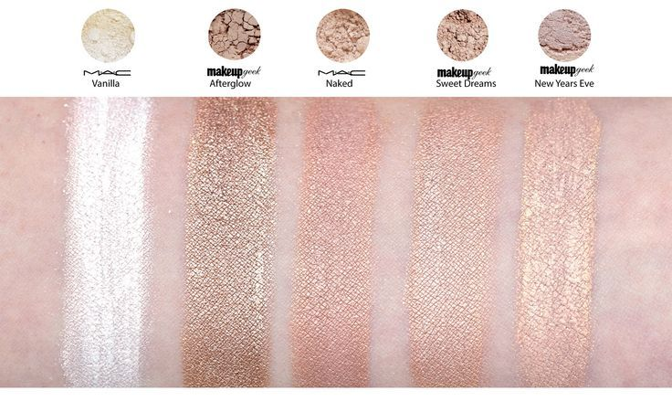MAC pigment swatches - Google Search