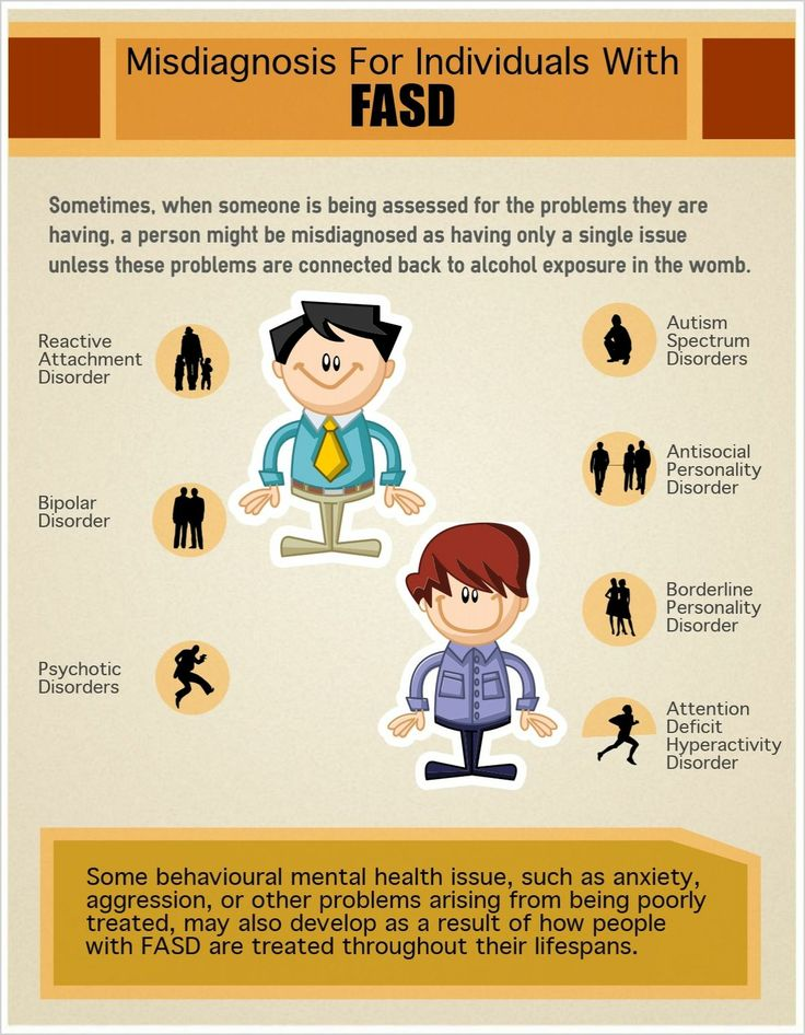 an overview of the fetal alcohol syndrome and the national organization on fetal alcohol syndrome National organization on fetal alcohol syndrome  below you will find four websites that may be useful for finding information about fetal alcohol syndrome,.
