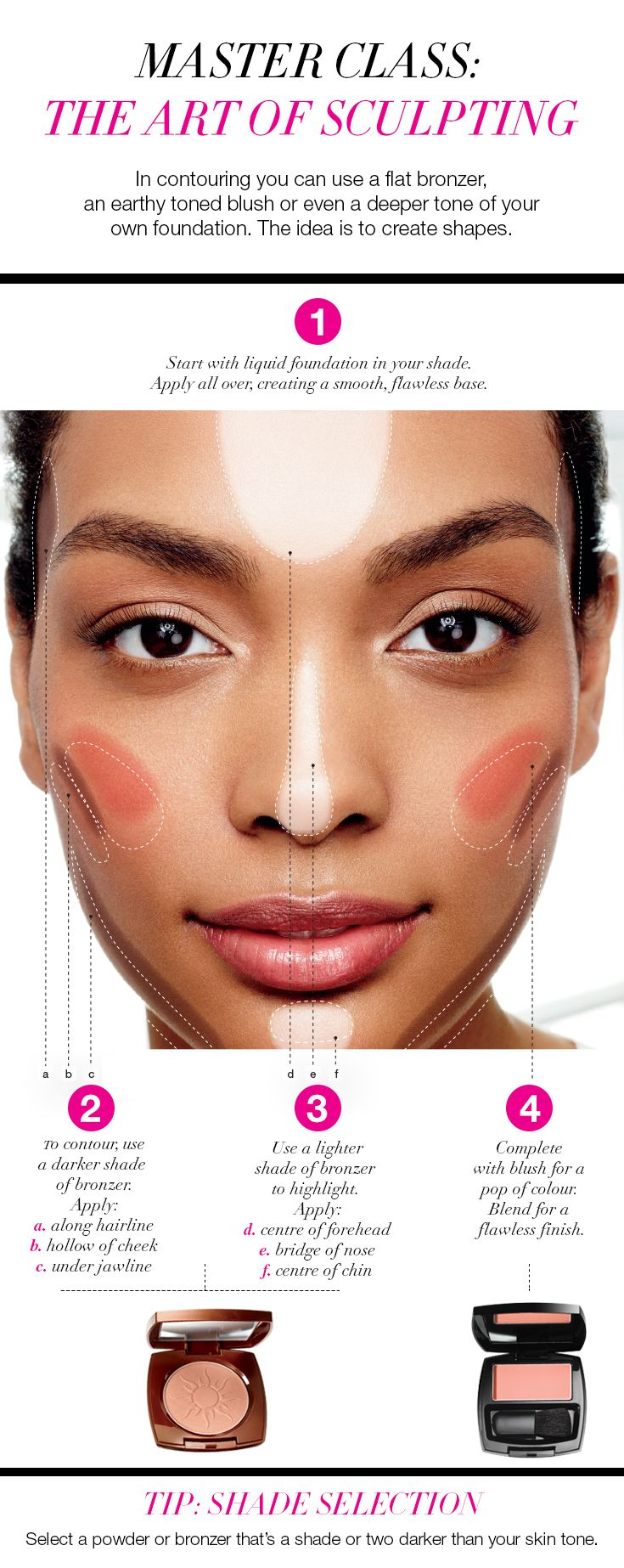 Class is in session! Learn how to sculpt like a pro! #AvonCanada #ProTip
