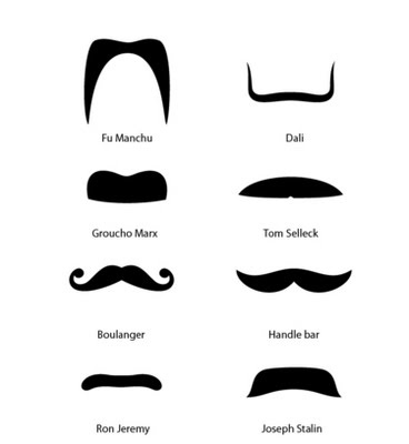 Need some help coming up with moustache ideas?? take a look at our suggestion chart