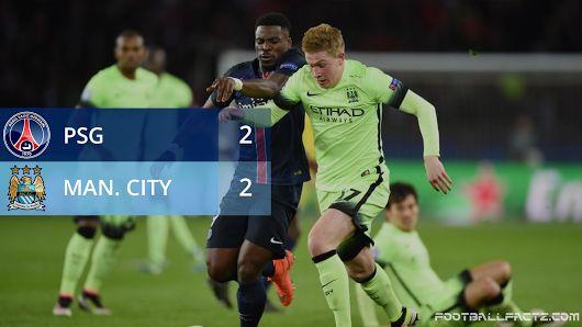 PSG - Manchester City, Champions League 06/04/2016