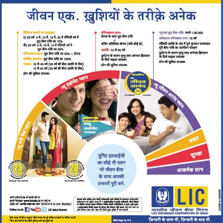 Lic india palns new jeevan anand life insurance