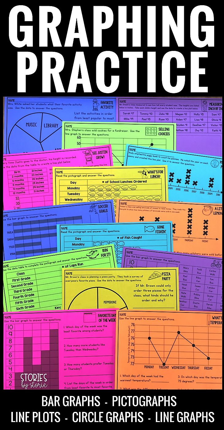 Are you working on graphing? Give your students the practice they need with these graphing worksheets. Students will either read and answer questions or use the data provided to create a graph. These graphing worksheets include bar graphs, pictographs, line graphs, line plots, and circle graphs.