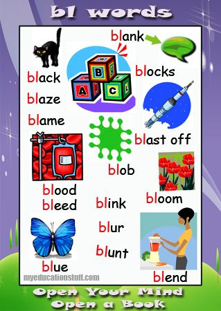 Four Letter Words Beginning With Sp
