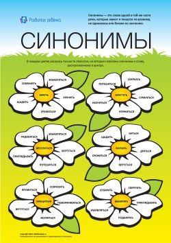 Задание, которое даст ребенку возможность улучшить знания такой лексической группы, как синонимы