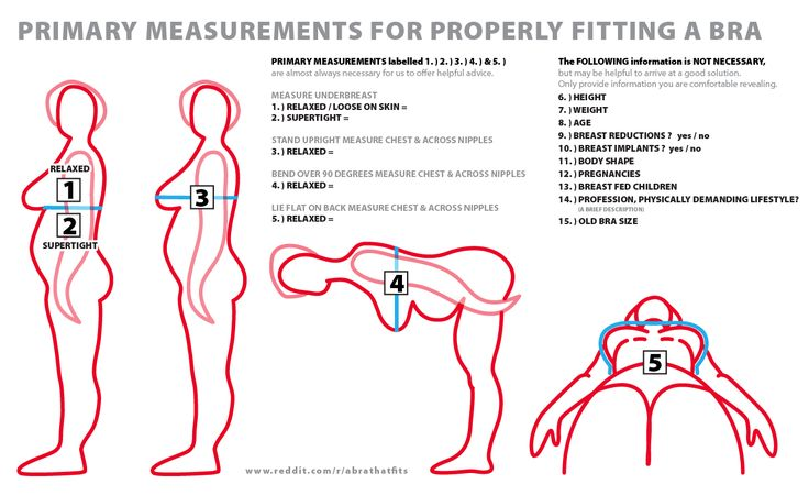 A bra that fits 5 measurements for bra size