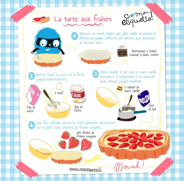 Les 17 meilleures id es de la cat gorie recettes pour - Atelier cuisine pour enfants ...