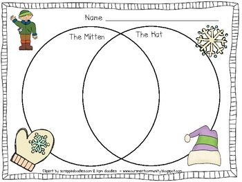 Here is a freebie! :) This is a simple Venn that students can use to compare and contrast both stories!Come follow me @ www.oursmartcommunity.b...