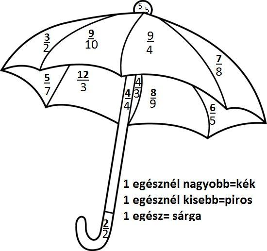 Színező