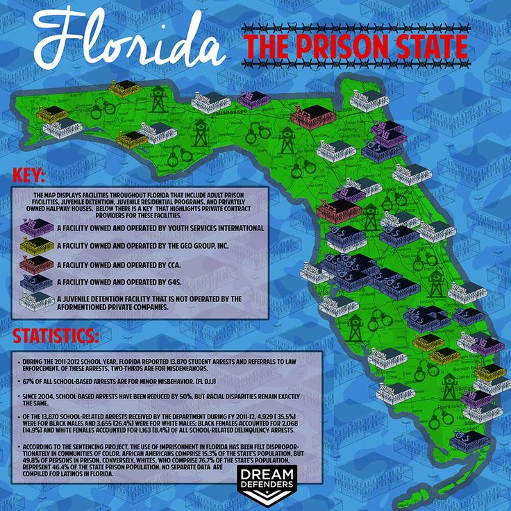 Laws for dating a minor in florida