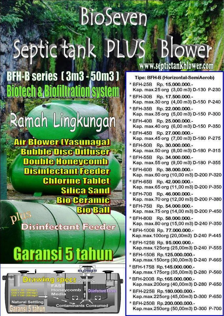 IPAL Domestik Rusunawa & Perumahan Bioseptic Blower (Semi Aerob)