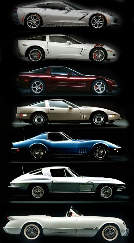 """Corvette timeline-another one of my """"retirement"""" cars!"""