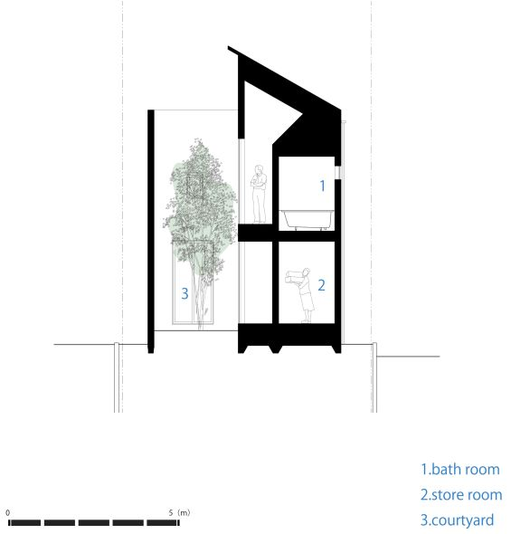 La moda de las casas en Japón - Noticias de Arquitectura - Buscador de Arquitectura