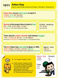 Easy to Learn Korean 1011 - Arbor Day. Chad Meyer and Moon-Jung Kim EasytoLearnKorean.com An Illustrated Guide to Korean Copyright shared with the Korea Times.