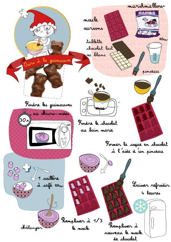 recette-ours-guimauve-L-r02mYx.jpeg (595×842)