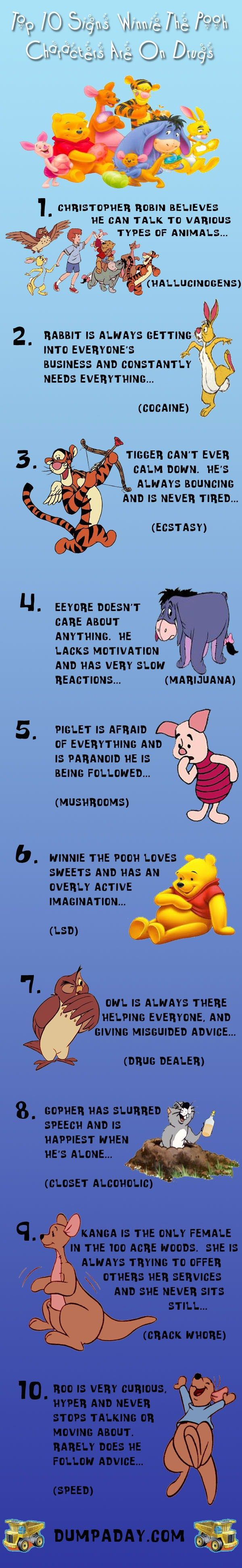 10 Signs Winnie the Pooh characters are on drugs! :p SORRY TO HEAR IT... MY SON LOVED POOH